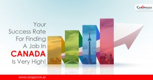 Your success rate for finding a job in Canada is very high!