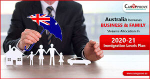 Australia increases Business
