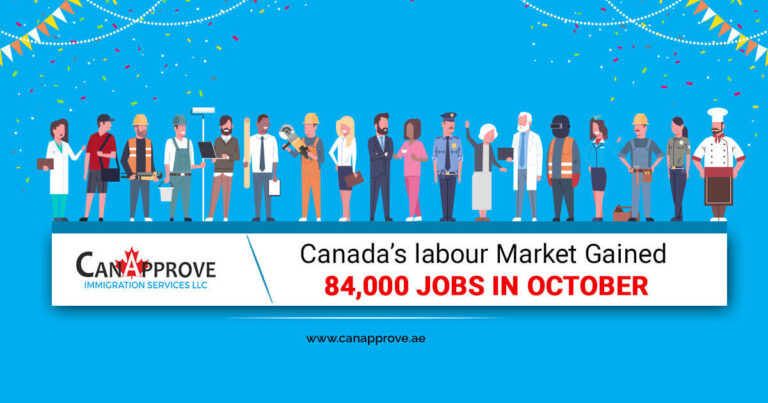 Canadas labour market Job