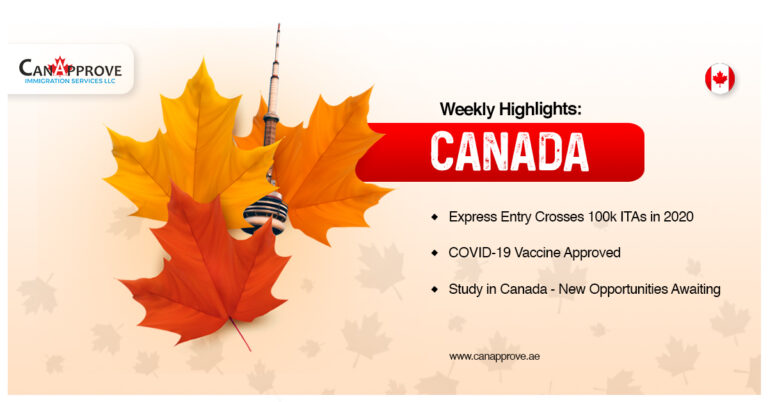 Canada Weekly Highlights