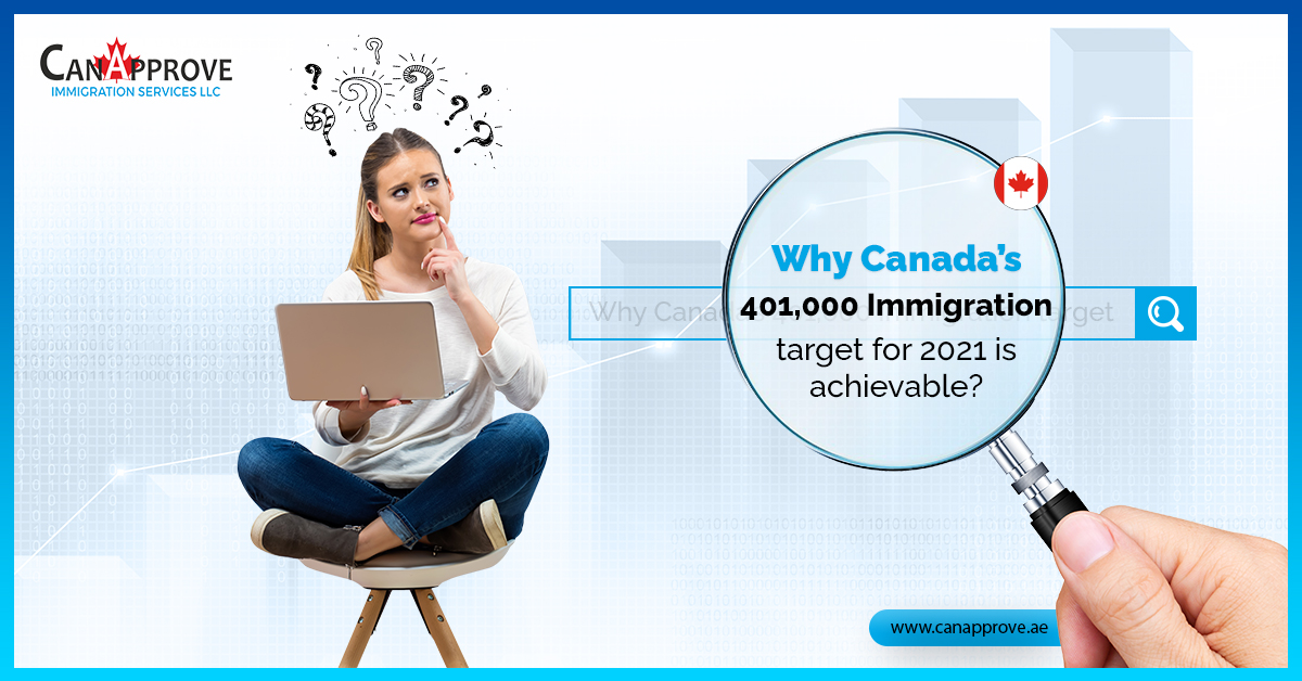 Why Canada's 401,000 immigration target for 2021 is achievable