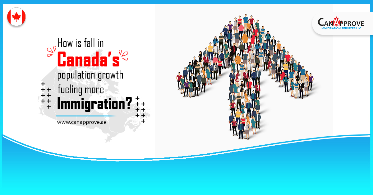 How is fall in Canada's population growth fuelling more immigration