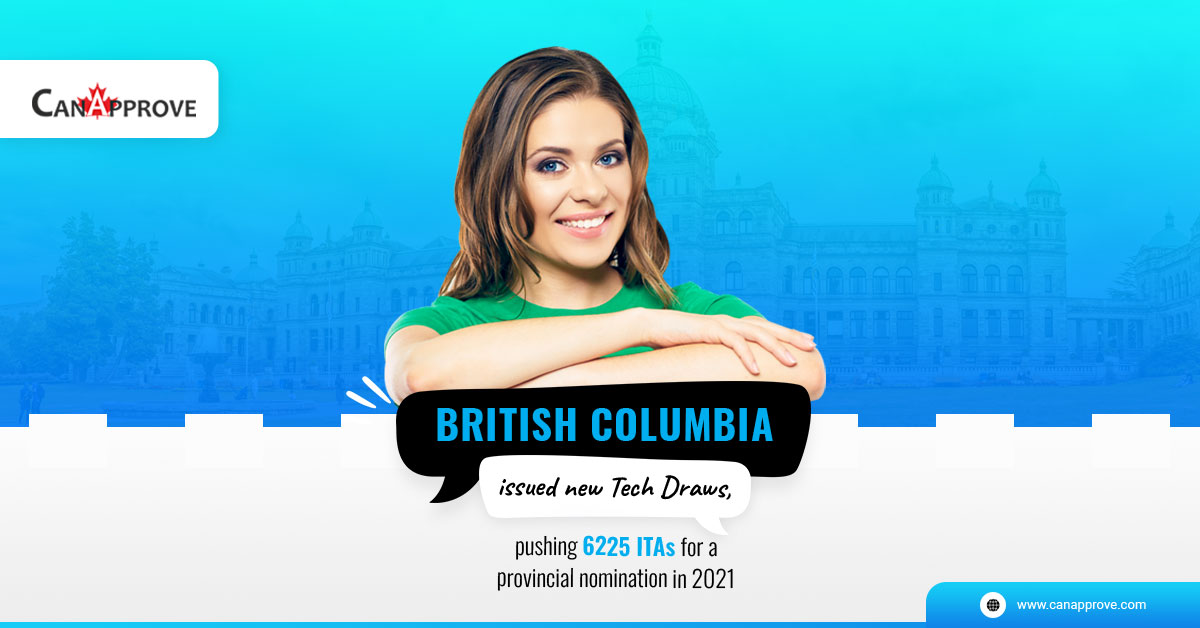 British Columbia issued new Tech Draws, pushing 6225 ITAs for a provincial nomination in 2021.